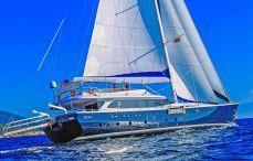 Rent a yacht in Turkey
